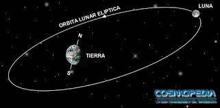 Los Satelites (Luna) Images?q=tbn:ANd9GcRjSNcf-UdO-sE9hR9QRrRrX_FWuHXDfjPAE7ooJqTlb26q0l2s