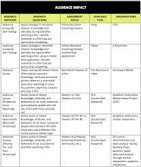 UGC NET Paper     Computer Awareness Previous Questions     Part