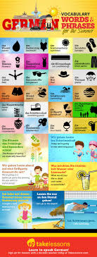 best ideas about german words german language 17 best ideas about german words german language learn german and german language learning