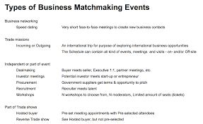 types of business matchmaking events pitch and match related articles
