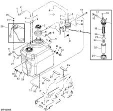 john deere gator fuse panel diagram john image 85 john deere fuse box diagram 85 auto wiring diagram schematic on john deere gator fuse