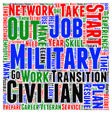 images of the military to civilian transition process images for use in transition and training programs