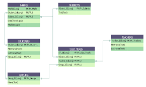 entity relationship diagram examples   entity relationship diagram    erd  entity