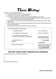writing a thesis statement for a persuasive essay middle school