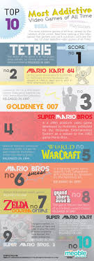 best images about videogame infographics video 17 best images about videogame infographics video game industry timeline infographic and xbox one