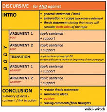 discursive essay format  www gxart orgdiscursive essay template the art of writing essays letters discursive essay template