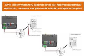 Способы управления котлом (как подключить?) | - <b>ZONT</b>