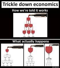Image result for trickling effect