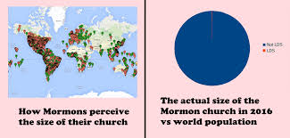mormon perception vs reality this simple pie chart helped open my captioned graphicmormon