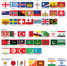 64 countries have religious symbols on their national <b>flags</b> | Pew ...