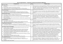 personal development plan for managers google search personal personal development plan for managers google search