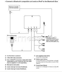 alpine wiring harness diagram alpine deck wiring diagram alpine printable wiring diagram kenwood deck wiring harness diagram images source