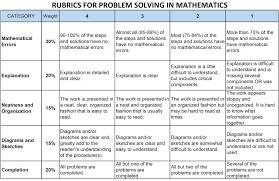 ready made rubrics for performance task deped tambayan ph the rubrics assessment tools for performance task for math problem solving is now ready to use according to my preference