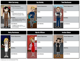 the great gatsby characters the great gatsby theme the great gatsby characters