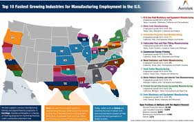demand for manufacturing talent still strong top manufacturing industries states and jobs