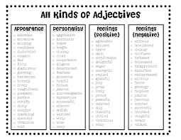 list of adjectives to describe a person adjectives that describe personality word list