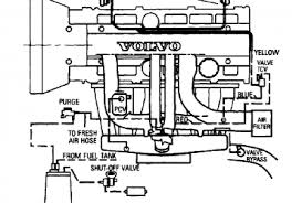 five wire trailer plug diagram wirdig five wire trailer plug diagram