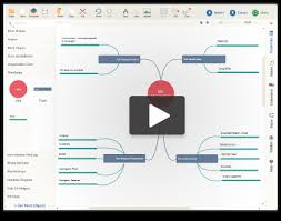 mind mapping software   create mind maps online   createlyweb based mind mapping software