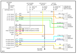 2013 chevy bu stereo wiring diagram 2013 image wiring diagram 2004 chevy silverado radio the wiring diagram on 2013 chevy bu stereo wiring diagram