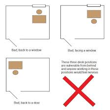 office seat position to avoid bedroom office combo pinterest feng