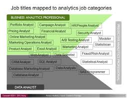 5 steps to transition your career to analytics step 1 identify 5 steps to transition your career to analytics step 1 identify your ideal job