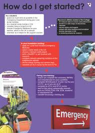 careers in em emergency department overview