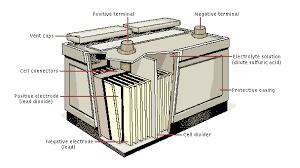 car batterycar battery description