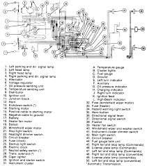 jeep commando v8 wiring diagram related keywords suggestions 2003 chevrolet truck silverado 1500 4wd 53l mfi ohv 8cyl repair 0900c15280252580 p 0900c15280252576