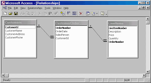 "entity relationship modeling in database management systems    it is true  the ""relationships"" screen in ms access is not an entity relationship diagramming tool  this is a ""physical"" level diagram of how the tables are"