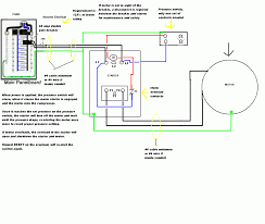 edgestar wiring diagram 60 amp disconnect wiring diagram single phase reversing motor wiring diagram single auto wiring 220v motor