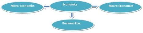 economics homework assignment solution  online economics tutors     TutorsBiz help with economics assignment homework help