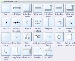 electrical diagram software   create an electrical diagram easilyelectrical diagram symbols   transmission path