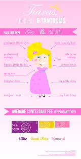 17 best images about articles of interest❗ child beauty pageant infographic