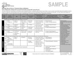 s and marketing plan template your success kit marketing plan sample by agd11897 eo5ohz1i