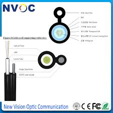 NVOC Store - Amazing prodcuts with exclusive discounts on ...