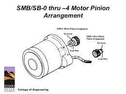 rotork actuator wiring diagram images valve actuator wiring wiring diagram 20 limitorque printable diagrams
