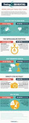 dating and job hunting more similar than you think searching in dating and job hunting more similar than you think