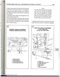 1984 1999 force 4 150 hp outboard boat engine repair manual