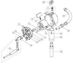 gpi rp 10 ul rotary hand pump 10 gal 100 revs henrich fuel pdf catalog · parts diagram