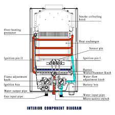 rheem hot water wiring diagram wirdig heater wiring diagram in addition tankless gas water heater diagram