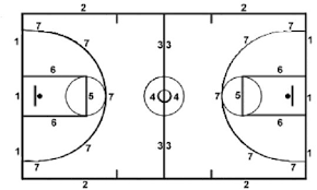 game elevation   personalize basketball training  drills and workouts diagram   full basketball court layout