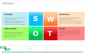 doc 18202154 swot analysis template word 40 swot swot analysis template interestingpage swot analysis template word