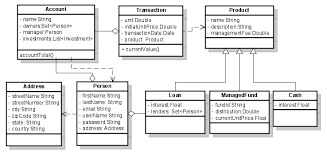 java   understanding class diagram   stack overflowwhat  ware can generate a diagram like this