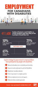 inclusive employment for canadians disabilities employment for canadians disabilities