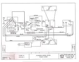 1998 ez go electric golf cart wiring diagram 1998 1985 ezgo wiring diagram 1985 wiring diagrams on 1998 ez go electric golf cart wiring