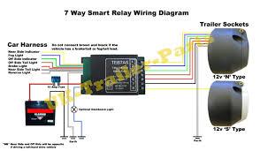 towbar wiring diagram towbar image wiring diagram wiring diagram towbar electrics caravan wiring diagram and hernes on towbar wiring diagram