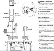 help needed wiring in a smart thermostat page 1 homes gardens here is a wiring diagram for the nest thermostat and heat link ill be using the thermostat wirelessly so wont be using my exsisting thermostat wiring