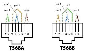 wall jack wiring cat 5e wiring diagram wall jack wiring diagram cat5 jack wiring diagram and schematic