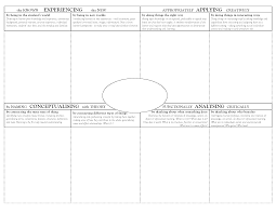 the placemat curriculum planning tool chapter literacies the placemat curriculum planning tool