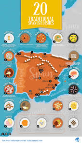 spanish culture blog 20 traditional spanish dishes infographic